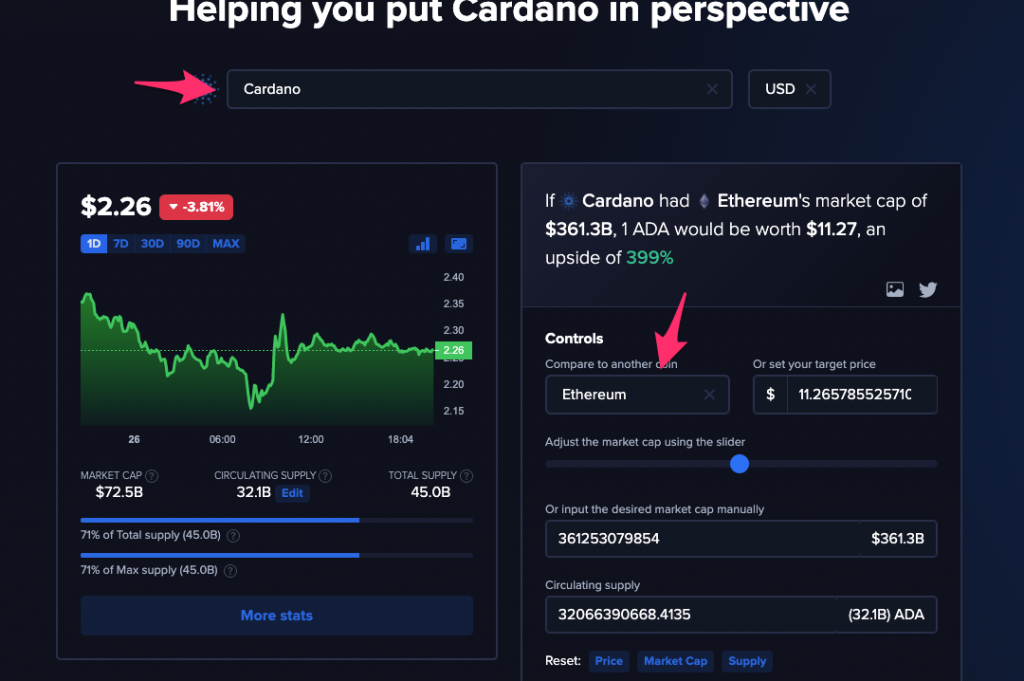 cardano vs ethereum crypto market cap
